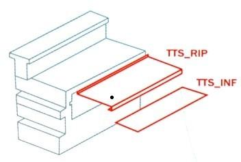 RIPIANO INOX TETRIS -TTS/RIP Novalberghiera