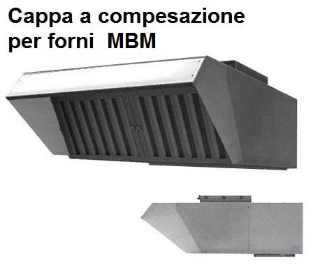 CAPPA A CONDENSAZIONE CHCM|Novalberghiera